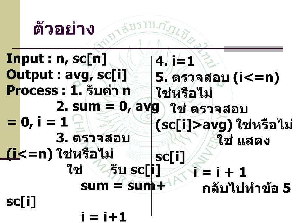 ตัวอย่าง Input : n, sc[n] 4. i=1 Output : avg, sc[i]